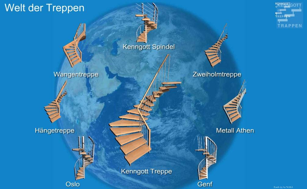 trappen_design_programma